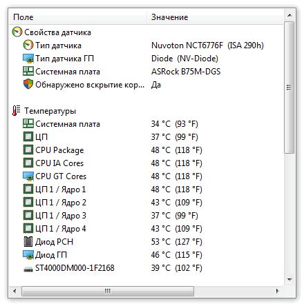 Показатели всех датчиков в Aida 64