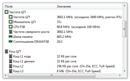 Состояние процессора в настоящий момент в Aida 64