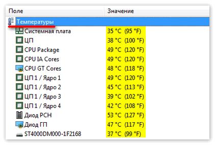 Температурные датчики компонентов материнской платы в Aida 64