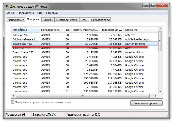 Задействованная оперативная память программой Aida 64